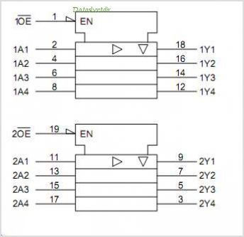 TC74VCX2244FK circuits