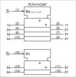 TC74VHC368FK circuits