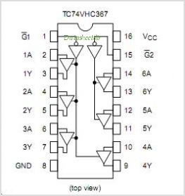 TC74VHC368FK pinout,Pin out