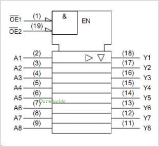 TC7MA2541FK circuits