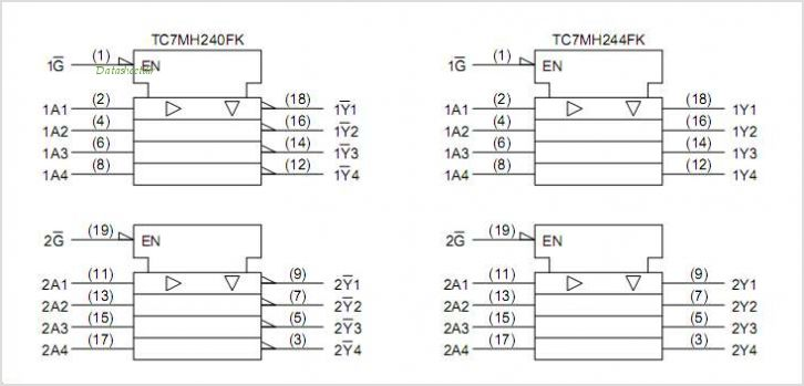 TC7MH240FK pinout,Pin out