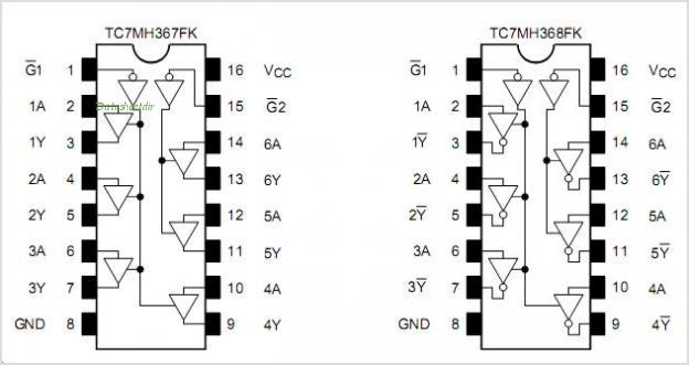 TC7MH367FK pinout,Pin out