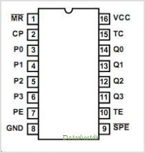 ACTS161DMSR pinout,Pin out