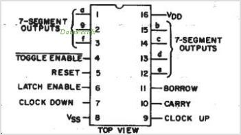 CD40110B pinout,Pin out