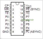 CD74HC40103-Q1 pinout,Pin out