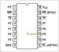 CD74HC40103ME4 pinout,Pin out