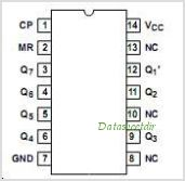 CD74HC4024 pinout,Pin out