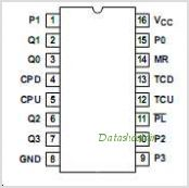 CD74HCT193 pinout,Pin out