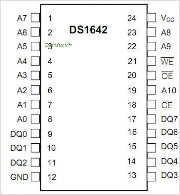 DS1642 pinout,Pin out