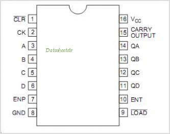 HD74LV161A pinout,Pin out