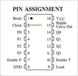 IN74AC163 pinout,Pin out
