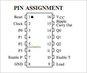 IN74HC163A pinout,Pin out