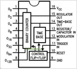 LM2240N pinout,Pin out
