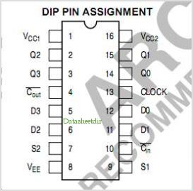 MC10136 pinout,Pin out
