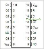 MC14022BDR2 pinout,Pin out