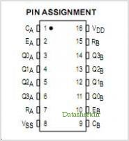 MC14520B pinout,Pin out