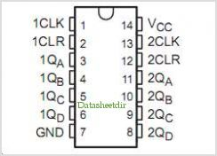 SN54HC393 pinout,Pin out