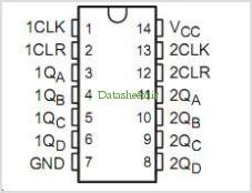 SNJ54HC393J pinout,Pin out
