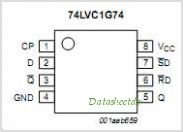 74LVC1G74 pinout,Pin out