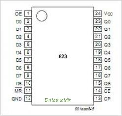 74LVC823A pinout,Pin out