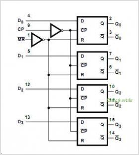 CD74HC175MTE4 circuits
