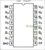 CD74HC175 pinout,Pin out