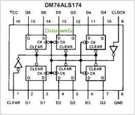 DM74ALS174 pinout,Pin out