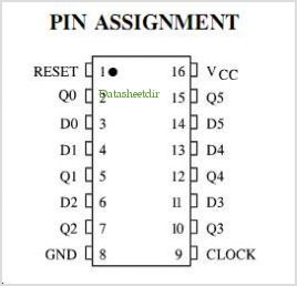 IN74AC174 pinout,Pin out