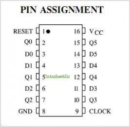 IN74ACT174 pinout,Pin out
