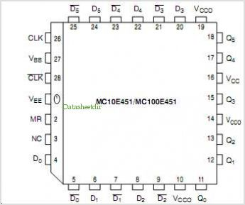 MC10E451 pinout,Pin out
