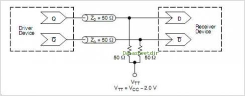 MC10EL51 circuits