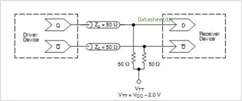 MC100EP52DG circuits