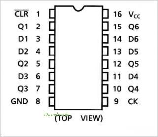 TC74HCT174AF pinout,Pin out