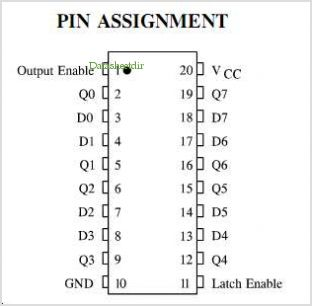 IN74AC533 pinout,Pin out