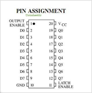 IN74AC573 pinout,Pin out