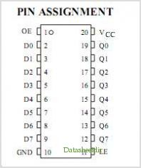 IN74HC573A pinout,Pin out