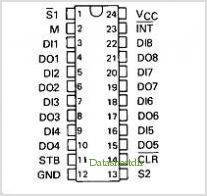 SN74S412 pinout,Pin out