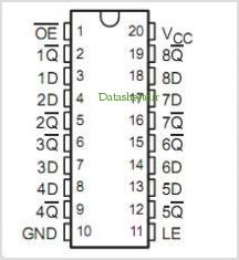 SNJ54AC533 pinout,Pin out