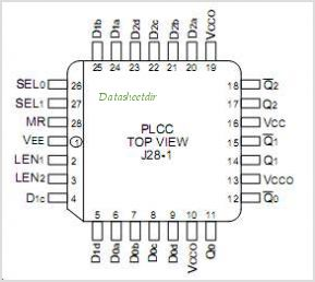 SY10E156JC pinout,Pin out
