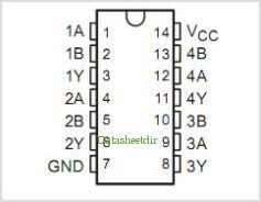SN54LV86A pinout,Pin out