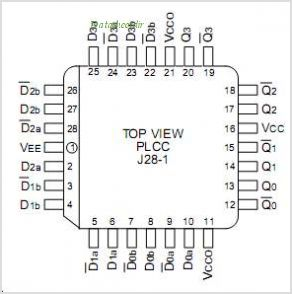 SY100E404JC pinout,Pin out