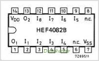 HEF4082B pinout,Pin out