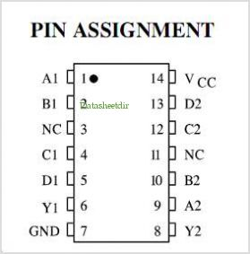 IN74AC21N pinout,Pin out
