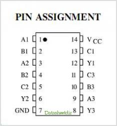 IN74ACT11 pinout,Pin out