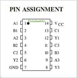 IN74HC11 pinout,Pin out