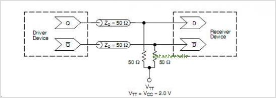 MC10EL05 circuits