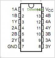 SN74LV08A-EP pinout,Pin out