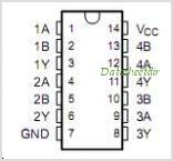 SN74LVC08ARGYR pinout,Pin out