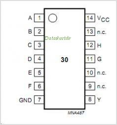 74AHC30D pinout,Pin out