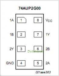 74AUP2G00 pinout,Pin out